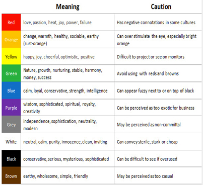 Colours And Their Moods color moods chart. excellent online buy wholesale mood ring color